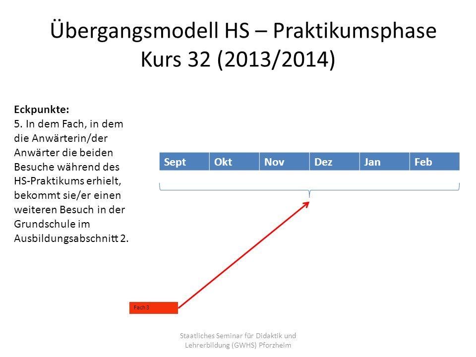 Übergangsmodell HS – Praktikumsphase Kurs 32 (2013/2014) SeptOktNovDezJanFeb Fach 3 Eckpunkte: 5. In dem Fach, in dem die Anwärterin/der Anwärter die