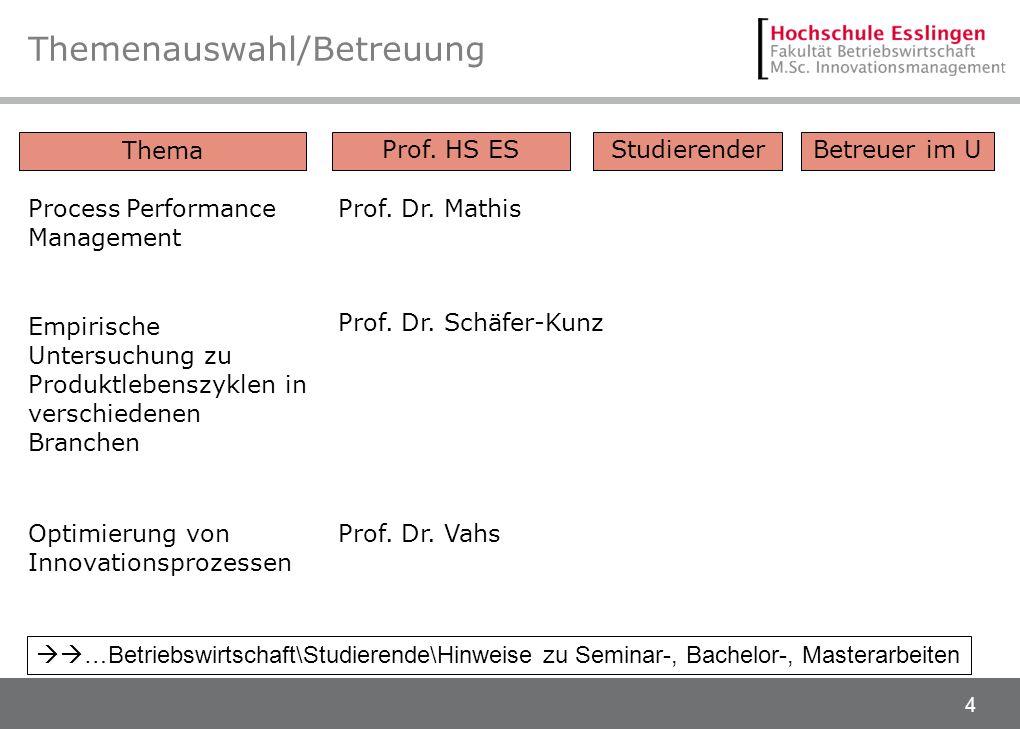 4 Themenauswahl/Betreuung Thema Prof. HS ESStudierenderBetreuer im U Process Performance Management Prof. Dr. Mathis Empirische Untersuchung zu Produk
