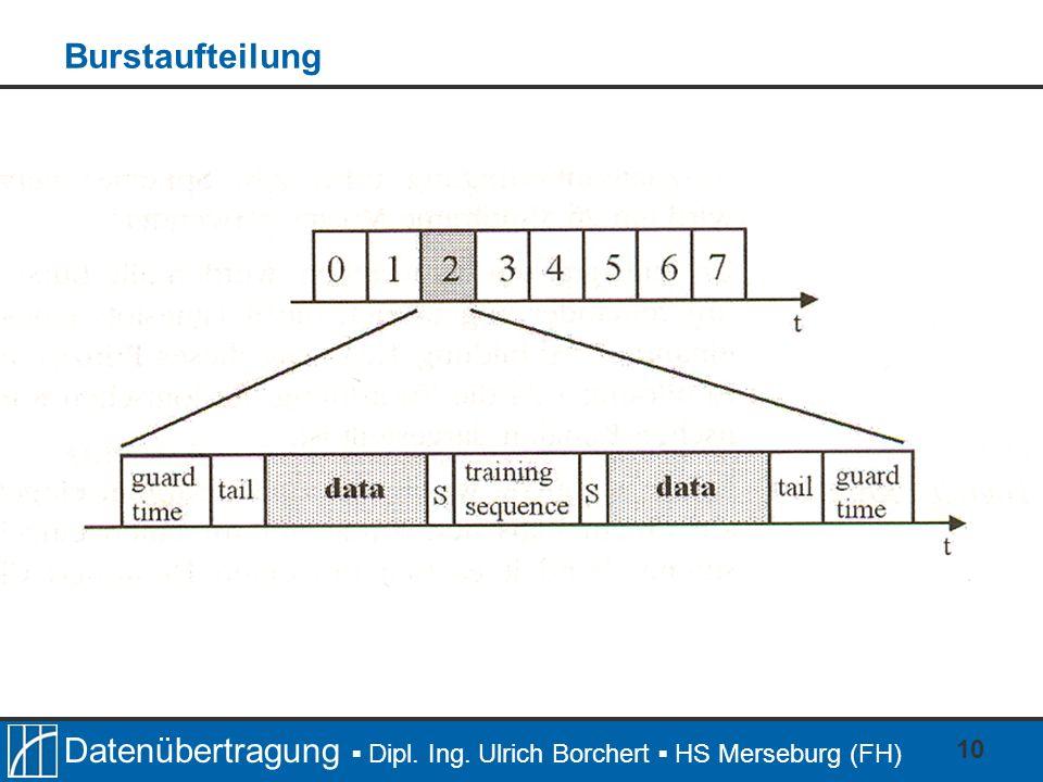 Datenübertragung Dipl. Ing. Ulrich Borchert HS Merseburg (FH) 10 Burstaufteilung