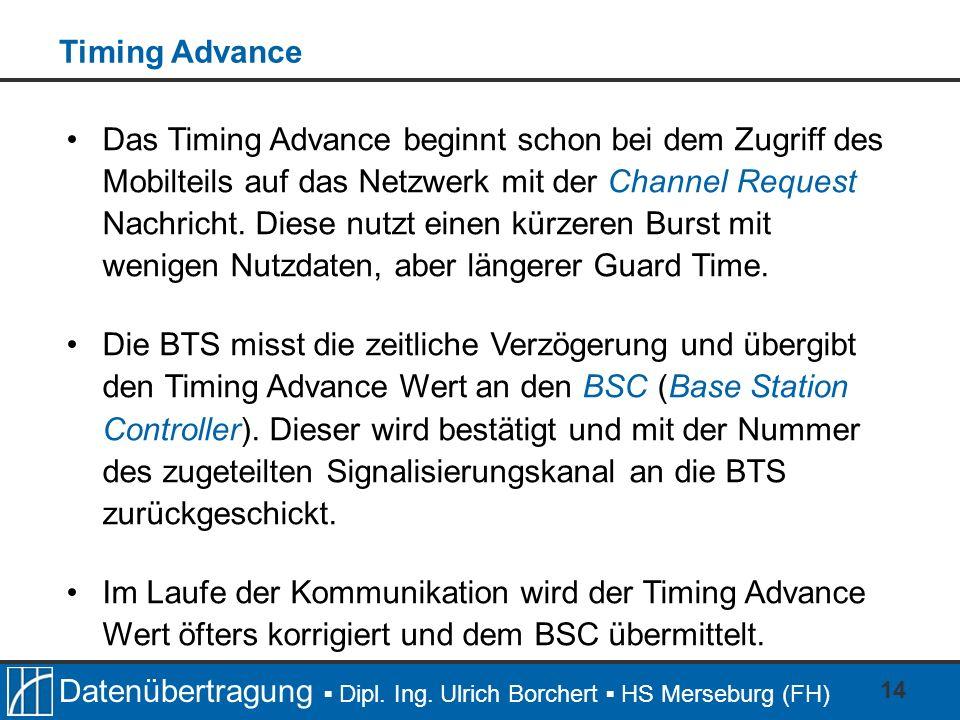 Datenübertragung Dipl. Ing. Ulrich Borchert HS Merseburg (FH) 14 Das Timing Advance beginnt schon bei dem Zugriff des Mobilteils auf das Netzwerk mit