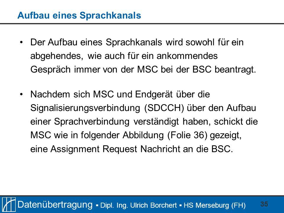 Datenübertragung Dipl. Ing. Ulrich Borchert HS Merseburg (FH) 35 Der Aufbau eines Sprachkanals wird sowohl für ein abgehendes, wie auch für ein ankomm