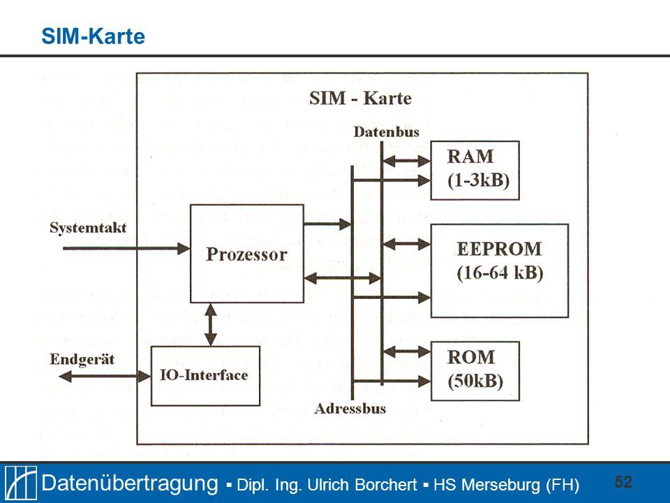 Datenübertragung Dipl. Ing. Ulrich Borchert HS Merseburg (FH) 52 SIM-Karte