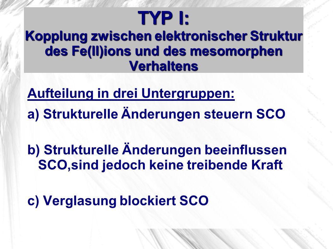 TYP I: Kopplung zwischen elektronischer Struktur des Fe(II)ions und des mesomorphen Verhaltens Aufteilung in drei Untergruppen: a) Strukturelle Änderungen steuern SCO b) Strukturelle Änderungen beeinflussen SCO,sind jedoch keine treibende Kraft c) Verglasung blockiert SCO