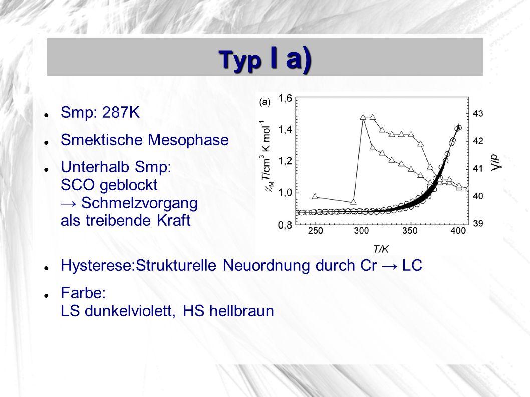 Typ I a) Smp: 287K Smektische Mesophase Unterhalb Smp: SCO geblockt Schmelzvorgang als treibende Kraft Hysterese:Strukturelle Neuordnung durch Cr LC Farbe: LS dunkelviolett, HS hellbraun