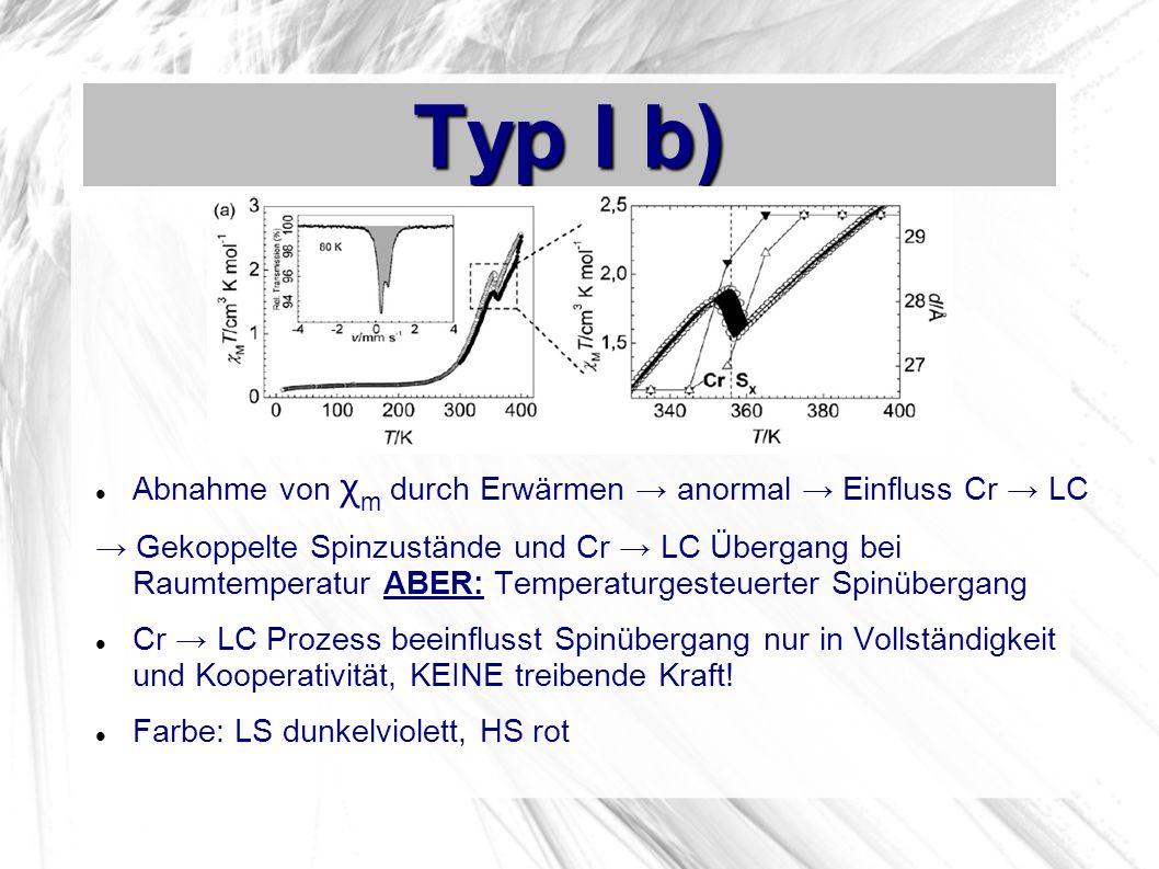 Typ I b) Abnahme von χ m durch Erwärmen anormal Einfluss Cr LC Gekoppelte Spinzustände und Cr LC Übergang bei Raumtemperatur ABER: Temperaturgesteuerter Spinübergang Cr LC Prozess beeinflusst Spinübergang nur in Vollständigkeit und Kooperativität, KEINE treibende Kraft.