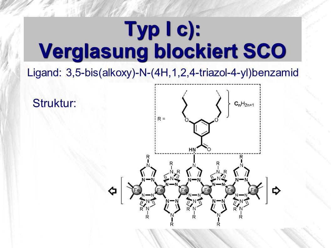 Typ I c): Verglasung blockiert SCO Ligand: 3,5-bis(alkoxy)-N-(4H,1,2,4-triazol-4-yl)benzamid Struktur: