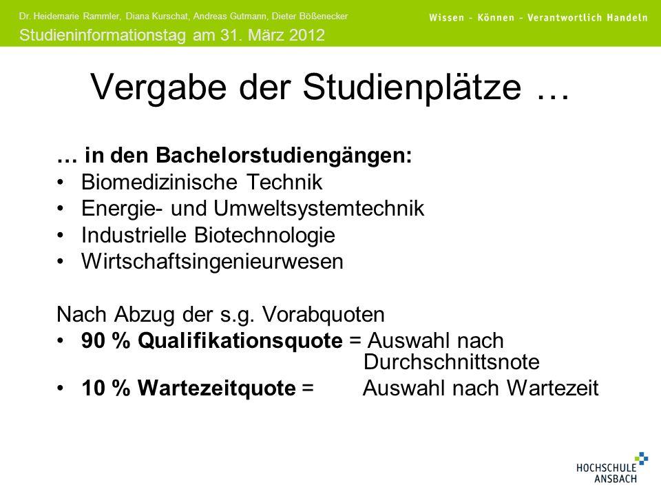 Studieninformationstag am 31.März 2012 Dr.