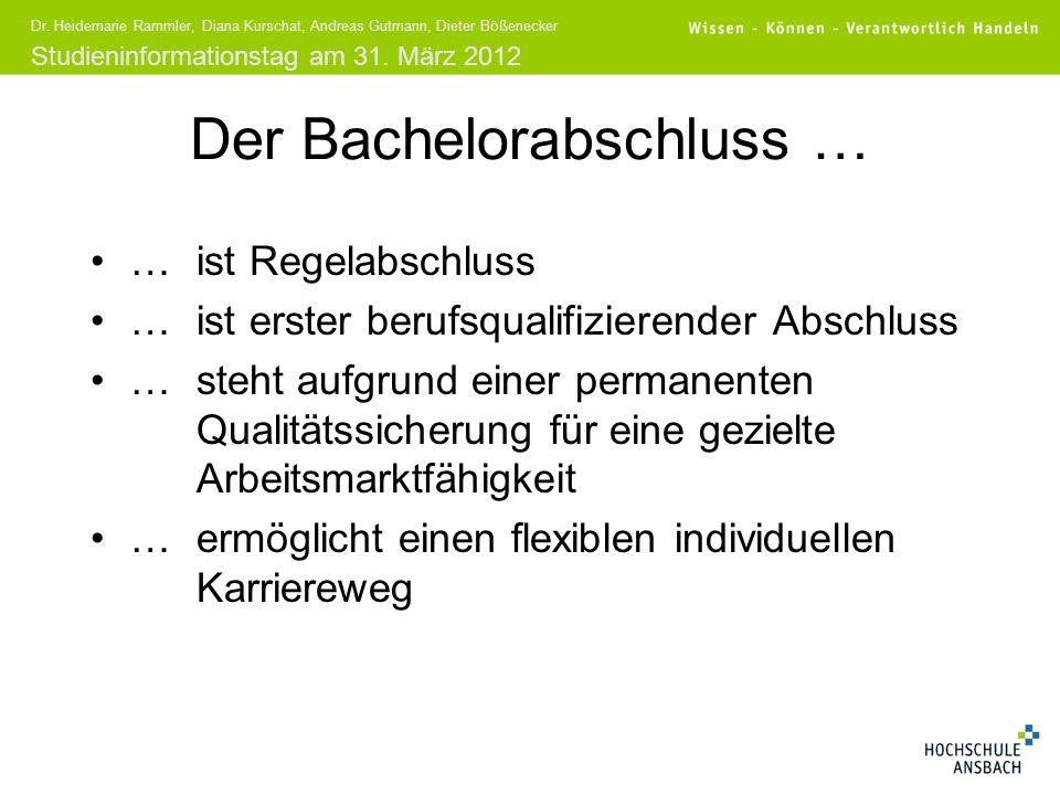 Studieninformationstag am 31. März 2012 Dr. Heidemarie Rammler, Diana Kurschat, Andreas Gutmann, Dieter Bößenecker Der Bachelorabschluss … … ist Regel