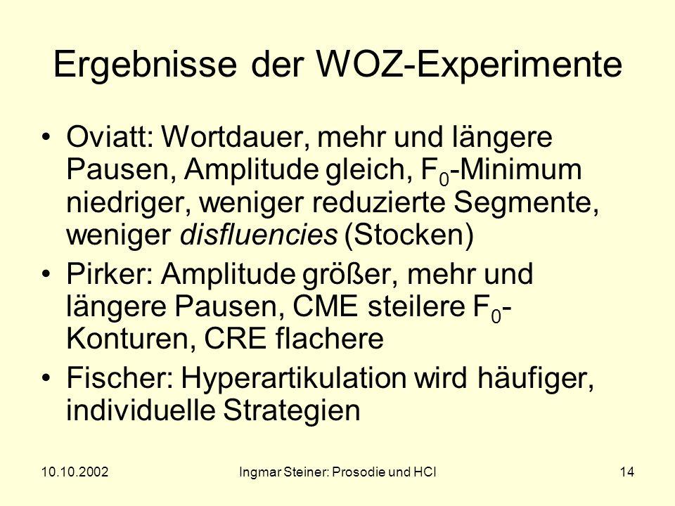 10.10.2002Ingmar Steiner: Prosodie und HCI13 3. WOZ-Experimente (Wizard of Oz) (Oviatt 1996, Pirker 1999, Fischer 1999) Versuchspersonen sollen glaube