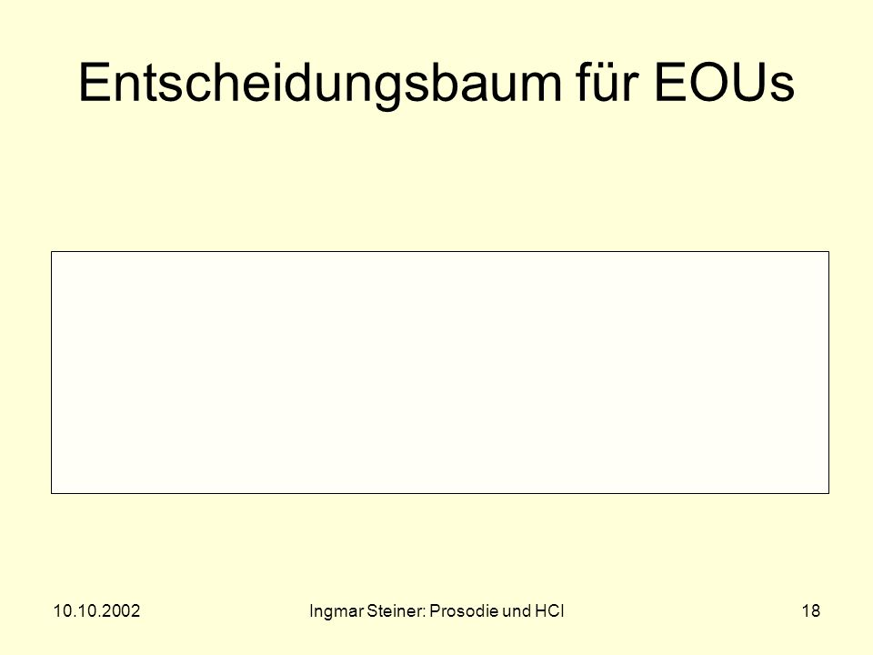 10.10.2002Ingmar Steiner: Prosodie und HCI17 Stille und EOUs (Levow 1997, Shriberg 2002) Stille und Verzögerungen stören die HCI erheblich. EOUs (End