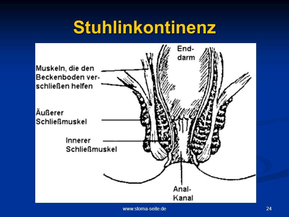 24www.stoma-seite.de Stuhlinkontinenz