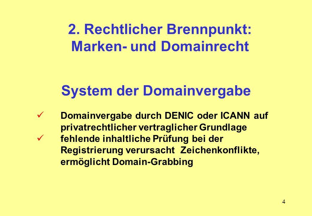 4 System der Domainvergabe Domainvergabe durch DENIC oder ICANN auf privatrechtlicher vertraglicher Grundlage fehlende inhaltliche Prüfung bei der Reg