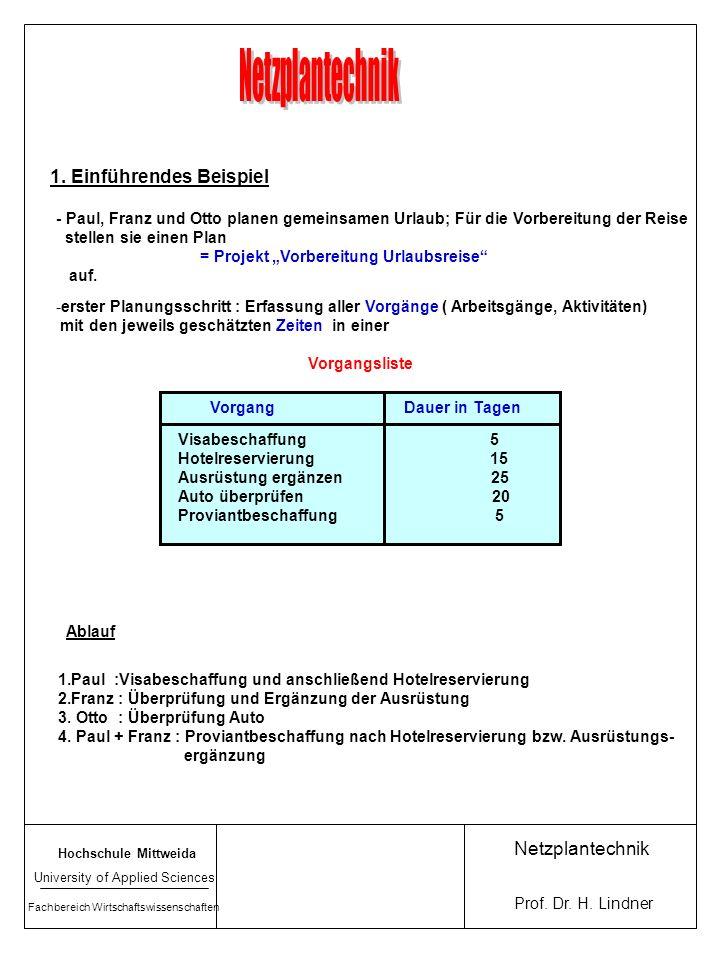 . 6.1. Netzplantechnik Entwicklung für militärische Objekte (Polaris-Raktenprogramm 1956 -1958 ) Apollo-Raumprogramm (60er) Bau Olympiastadion München
