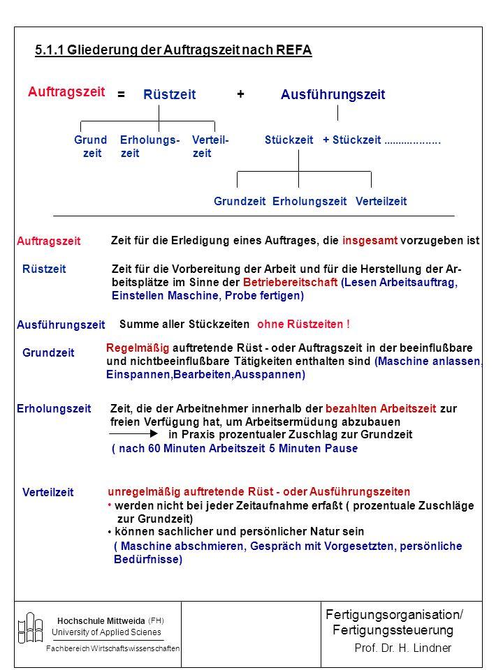 Hochschule Mittweida (FH) University of Applied Scienes Fachbereich Wirtschaftswissenschaften Prof.