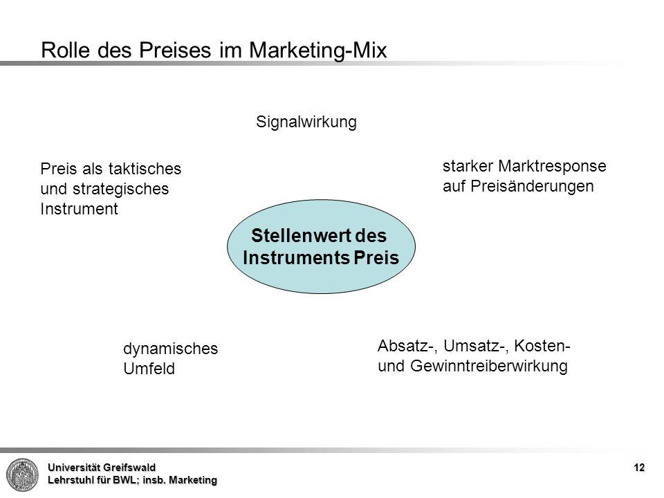 Universität Greifswald Lehrstuhl für BWL; insb. Marketing 12 Rolle des Preises im Marketing-Mix Stellenwert des Instruments Preis Signalwirkung starke
