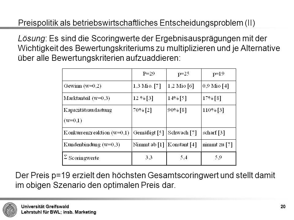 Universität Greifswald Lehrstuhl für BWL; insb. Marketing 20 Preispolitik als betriebswirtschaftliches Entscheidungsproblem (II) Lösung: Es sind die S