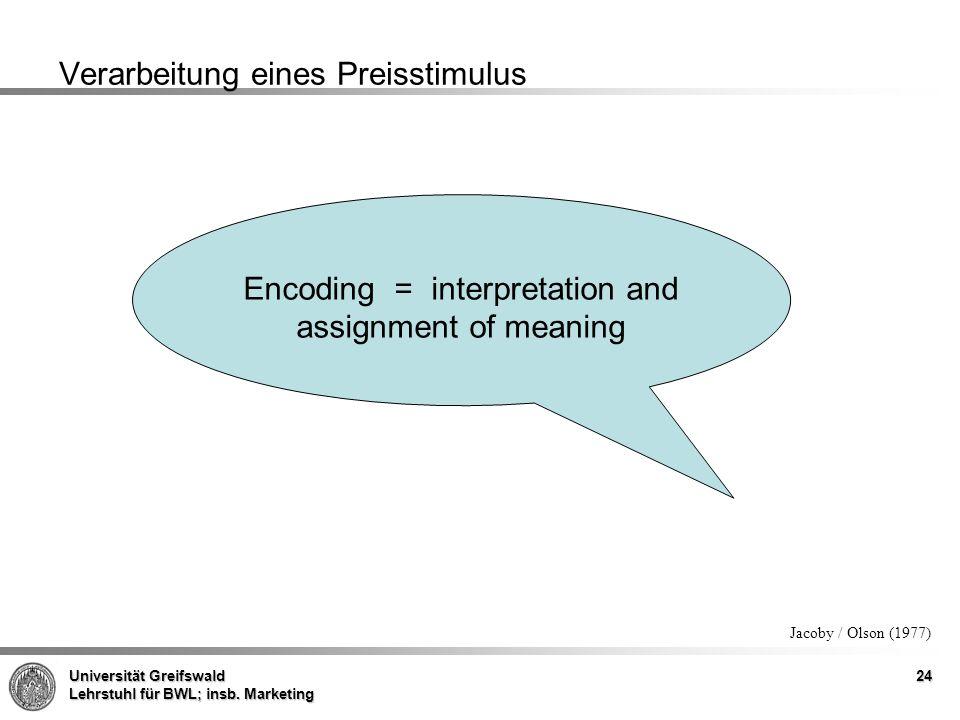 Universität Greifswald Lehrstuhl für BWL; insb. Marketing 24 Verarbeitung eines Preisstimulus Encoding = interpretation and assignment of meaning Jaco