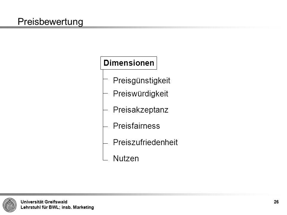 Universität Greifswald Lehrstuhl für BWL; insb. Marketing 26 Preisbewertung Dimensionen Preisgünstigkeit Preiswürdigkeit Preisakzeptanz Preisfairness