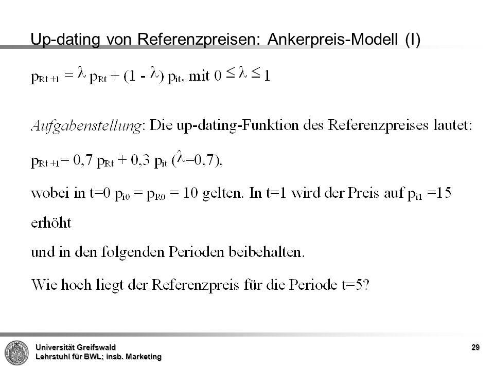 Universität Greifswald Lehrstuhl für BWL; insb. Marketing 29 Up-dating von Referenzpreisen: Ankerpreis-Modell (I)