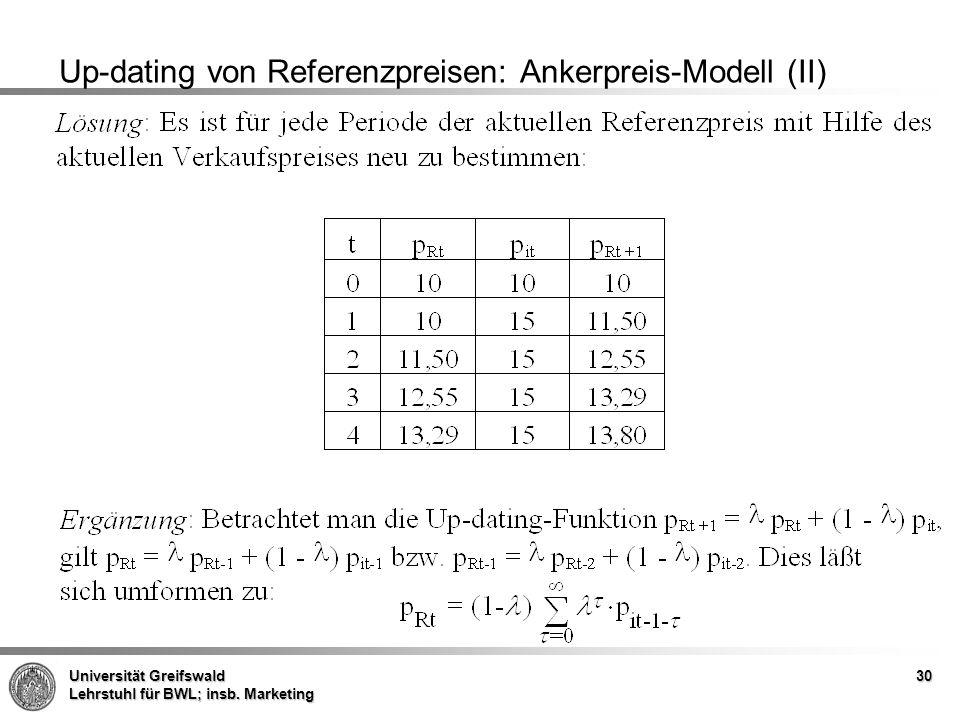 Universität Greifswald Lehrstuhl für BWL; insb. Marketing 30 Up-dating von Referenzpreisen: Ankerpreis-Modell (II)