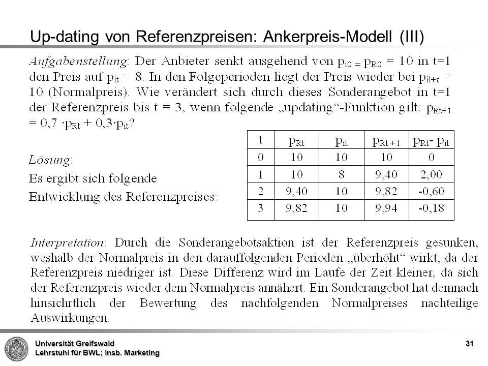 Universität Greifswald Lehrstuhl für BWL; insb. Marketing 31 Up-dating von Referenzpreisen: Ankerpreis-Modell (III)