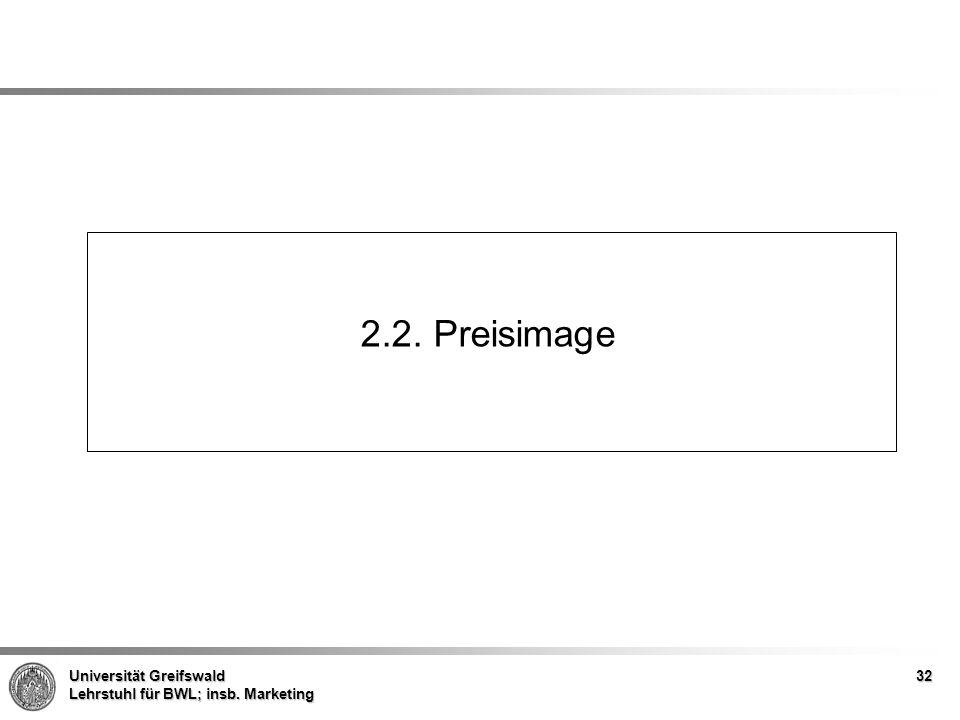 Universität Greifswald Lehrstuhl für BWL; insb. Marketing 2.2. Preisimage 32
