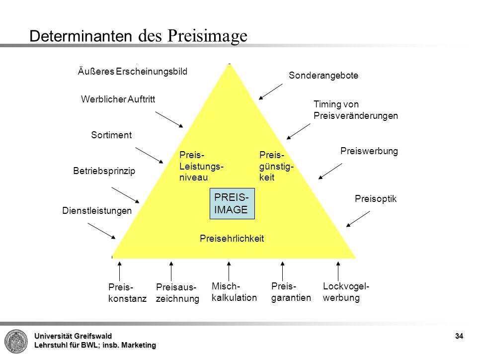 Universität Greifswald Lehrstuhl für BWL; insb. Marketing 34 Preisaus- zeichnung Preis- Leistungs- niveau Preis- günstig- keit Preisehrlichkeit Preis-