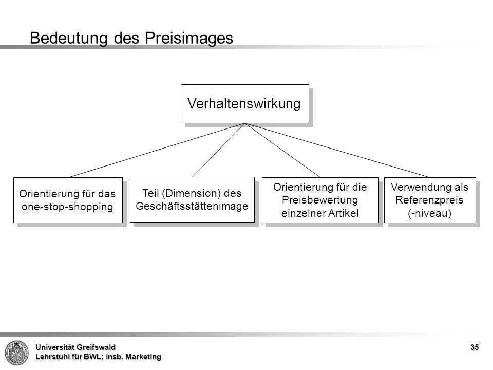 Universität Greifswald Lehrstuhl für BWL; insb. Marketing Bedeutung des Preisimages Verhaltenswirkung Orientierung für das one-stop-shopping Orientier