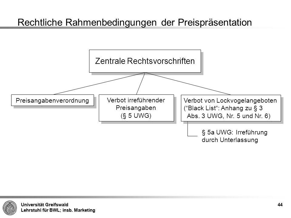 Universität Greifswald Lehrstuhl für BWL; insb. Marketing Rechtliche Rahmenbedingungen der Preispräsentation Zentrale Rechtsvorschriften Preisangabenv