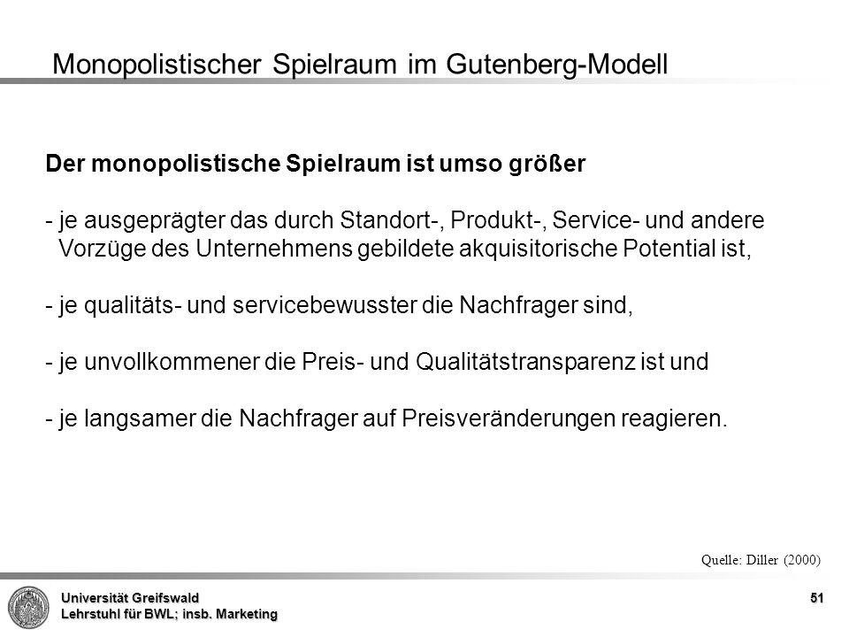 Universität Greifswald Lehrstuhl für BWL; insb. Marketing 51 Monopolistischer Spielraum im Gutenberg-Modell Der monopolistische Spielraum ist umso grö