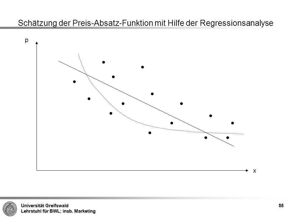 Universität Greifswald Lehrstuhl für BWL; insb. Marketing 55 Schätzung der Preis-Absatz-Funktion mit Hilfe der Regressionsanalyse x p
