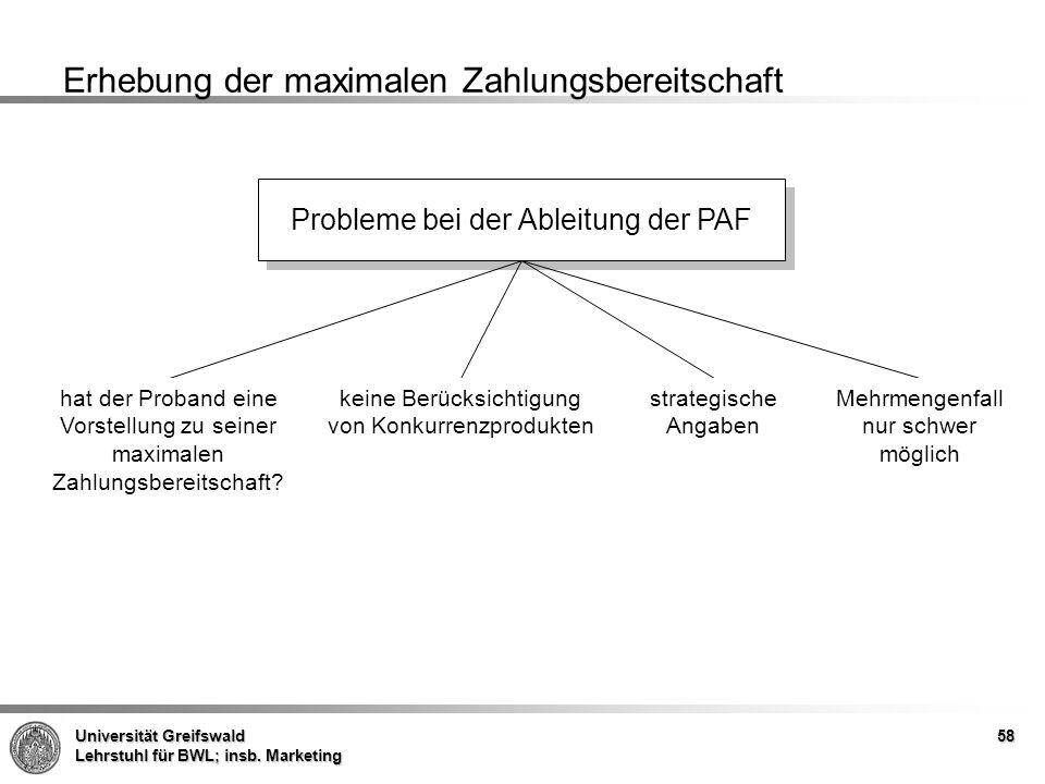 Universität Greifswald Lehrstuhl für BWL; insb. Marketing Erhebung der maximalen Zahlungsbereitschaft Probleme bei der Ableitung der PAF hat der Proba
