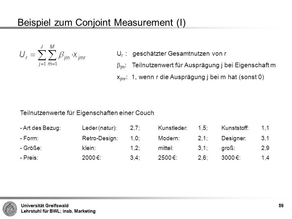 Universität Greifswald Lehrstuhl für BWL; insb. Marketing Beispiel zum Conjoint Measurement (I) U r : geschätzter Gesamtnutzen von r jm : Teilnutzenwe