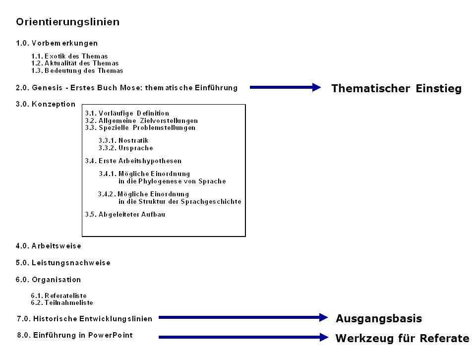 Arbeitshypothese 1.1.