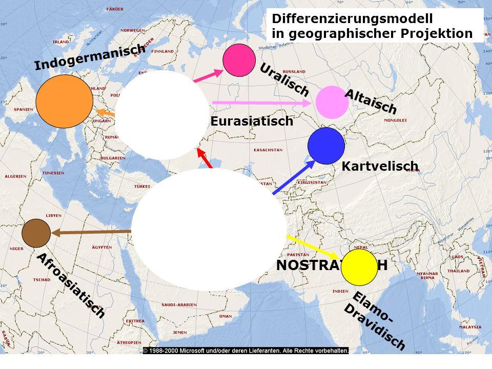 Eurasiatisch NOSTRATISCH Kartvelisch Elamo- Dravidisch Afroasiatisch Altaisch Uralisch Indogermanisch Differenzierungsmodell in geographischer Projekt