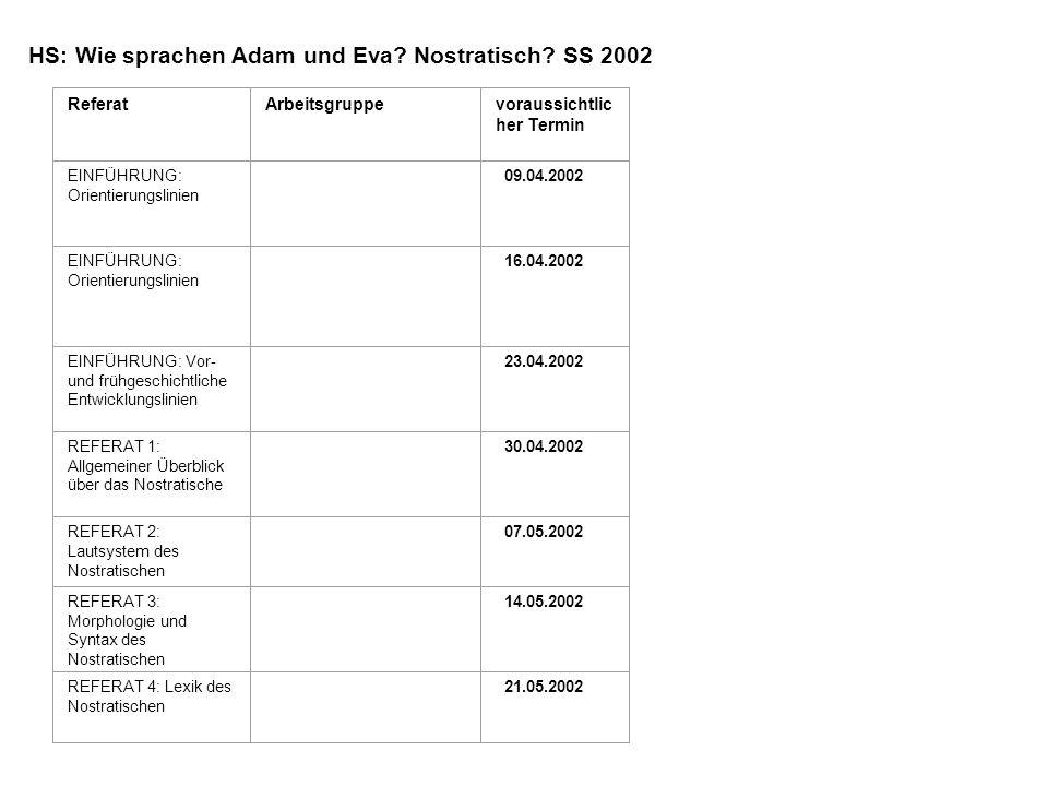 HS: Wie sprachen Adam und Eva? Nostratisch? SS 2002 ReferatArbeitsgruppevoraussichtlic her Termin EINFÜHRUNG: Orientierungslinien 09.04.2002 EINFÜHRUN