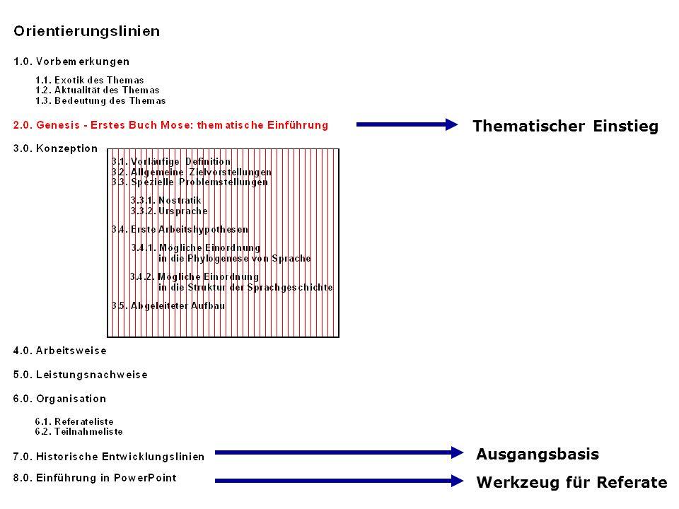 Thematischer Einstieg Ausgangsbasis Werkzeug für Referate