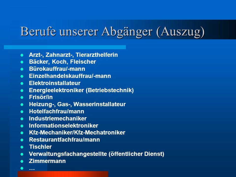 Berufe unserer Abgänger (Auszug) Arzt-, Zahnarzt-, Tierarzthelferin Bäcker, Koch, Fleischer Bürokauffrau/-mann Einzelhandelskauffrau/-mann Elektroinst