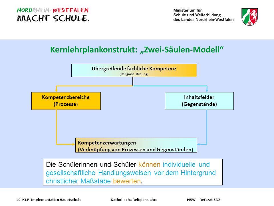 10 KLP-Implementation Hauptschule Katholische Religionslehre MSW – Referat 532 Kernlehrplankonstrukt: Zwei-Säulen-Modell Kompetenzerwartungen (Verknüp