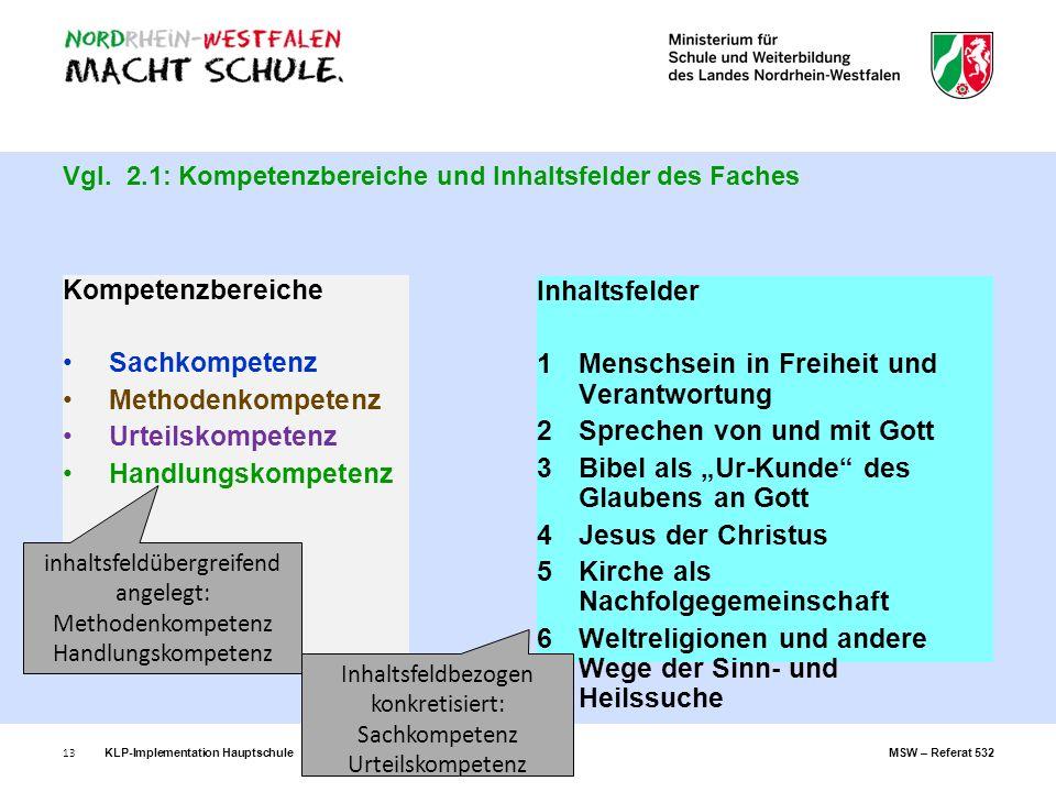 13 Vgl. 2.1: Kompetenzbereiche und Inhaltsfelder des Faches Kompetenzbereiche Sachkompetenz Methodenkompetenz Urteilskompetenz Handlungskompetenz Inha