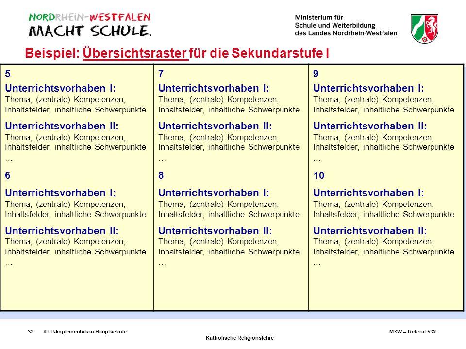 32KLP-Implementation Hauptschule MSW – Referat 532 Katholische Religionslehre 32 Beispiel: Übersichtsraster für die Sekundarstufe I 5 Unterrichtsvorha