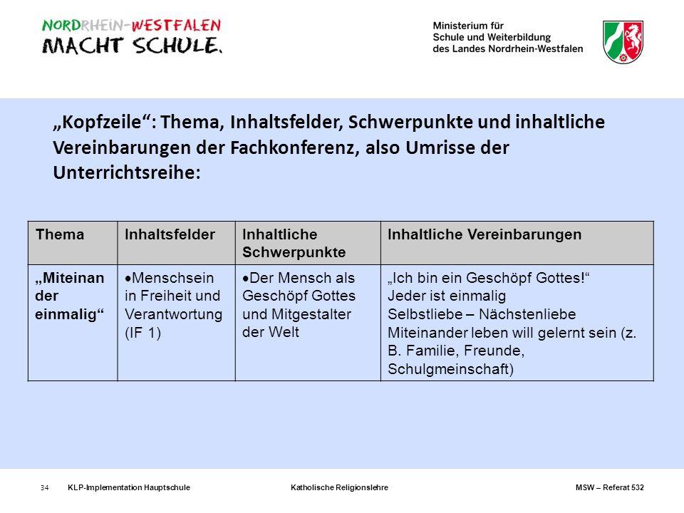 34 Jahrgangsstufe 5: Unterrichtsvorhaben I, Umfang: 10 Stunden ThemaInhaltsfelderInhaltliche Schwerpunkte Inhaltliche Vereinbarungen Miteinan der einm