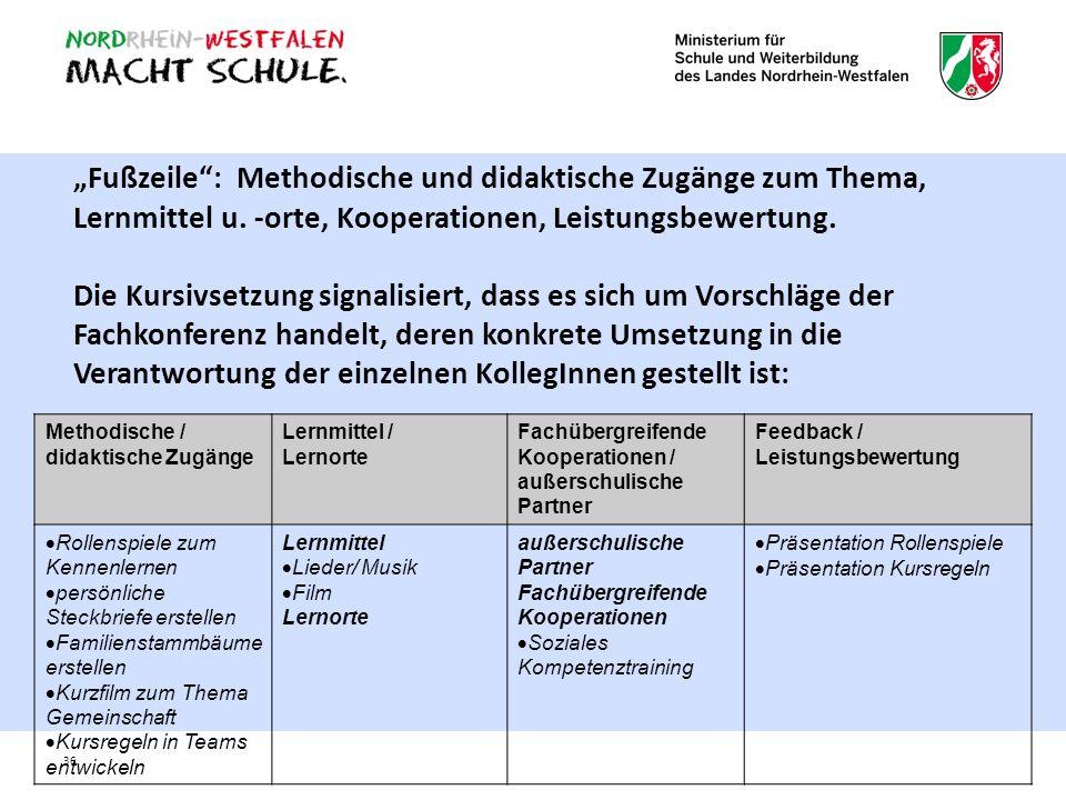 36 Fußzeile: Methodische und didaktische Zugänge zum Thema, Lernmittel u. -orte, Kooperationen, Leistungsbewertung. Die Kursivsetzung signalisiert, da