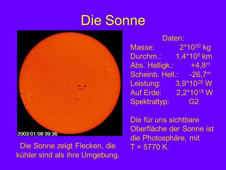 Die Sonne Daten: Masse: 2*10 30 kg Durchm.: 1,4*10 6 km Abs. Helligk.: +4,8 m Scheinb. Hell.: -26,7 m Leistung: 3,9*10 26 W Auf Erde: 2,2*10 18 W Spek