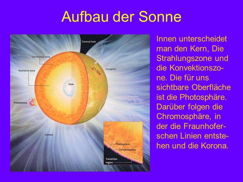 Aufbau der Sonne Innen unterscheidet man den Kern, Die Strahlungszone und die Konvektionszo- ne. Die für uns sichtbare Oberfläche ist die Photosphäre.