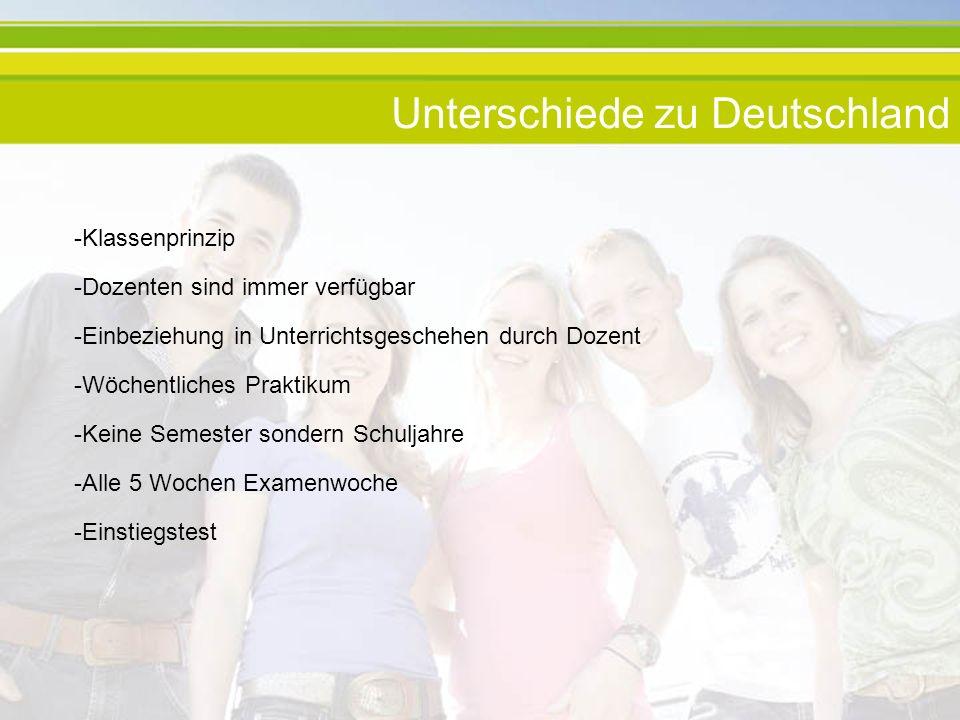 -Klassenprinzip -Dozenten sind immer verfügbar -Einbeziehung in Unterrichtsgeschehen durch Dozent -Wöchentliches Praktikum -Keine Semester sondern Schuljahre -Alle 5 Wochen Examenwoche -Einstiegstest Unterschiede zu Deutschland