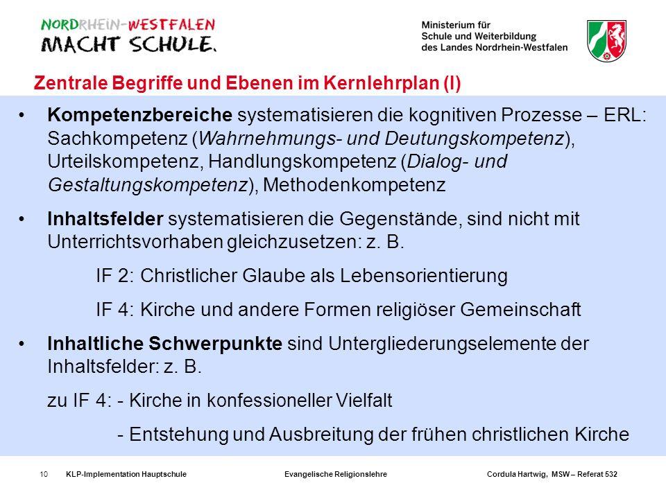 KLP-Implementation Hauptschule Evangelische Religionslehre Cordula Hartwig, MSW – Referat 53210 Zentrale Begriffe und Ebenen im Kernlehrplan (I) Kompe