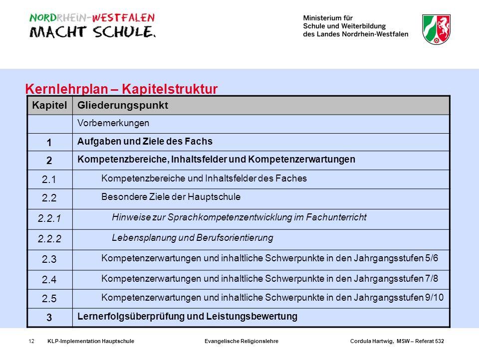 KLP-Implementation Hauptschule Evangelische Religionslehre Cordula Hartwig, MSW – Referat 53212 Kernlehrplan – Kapitelstruktur KapitelGliederungspunkt