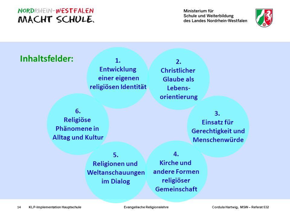 KLP-Implementation Hauptschule Evangelische Religionslehre Cordula Hartwig, MSW – Referat 53214 Inhaltsfelder: 6. Religiöse Phänomene in Alltag und Ku