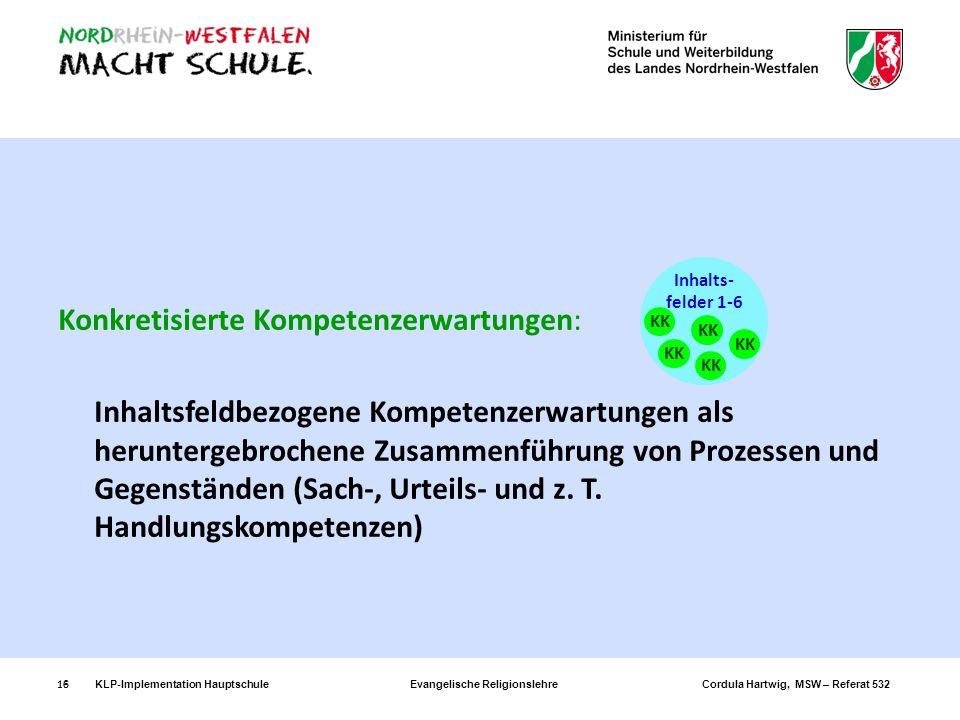KLP-Implementation Hauptschule Evangelische Religionslehre Cordula Hartwig, MSW – Referat 53216 Konkretisierte Kompetenzerwartungen: Inhaltsfeldbezoge